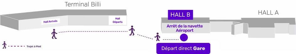 Plan d'accès à l'aéroport de Bordeaux Mérignac